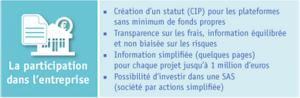 Ministère de l'économie et des finances : Réforme du Crowdfunding en equity