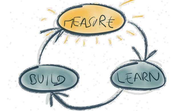lean start-up méthode